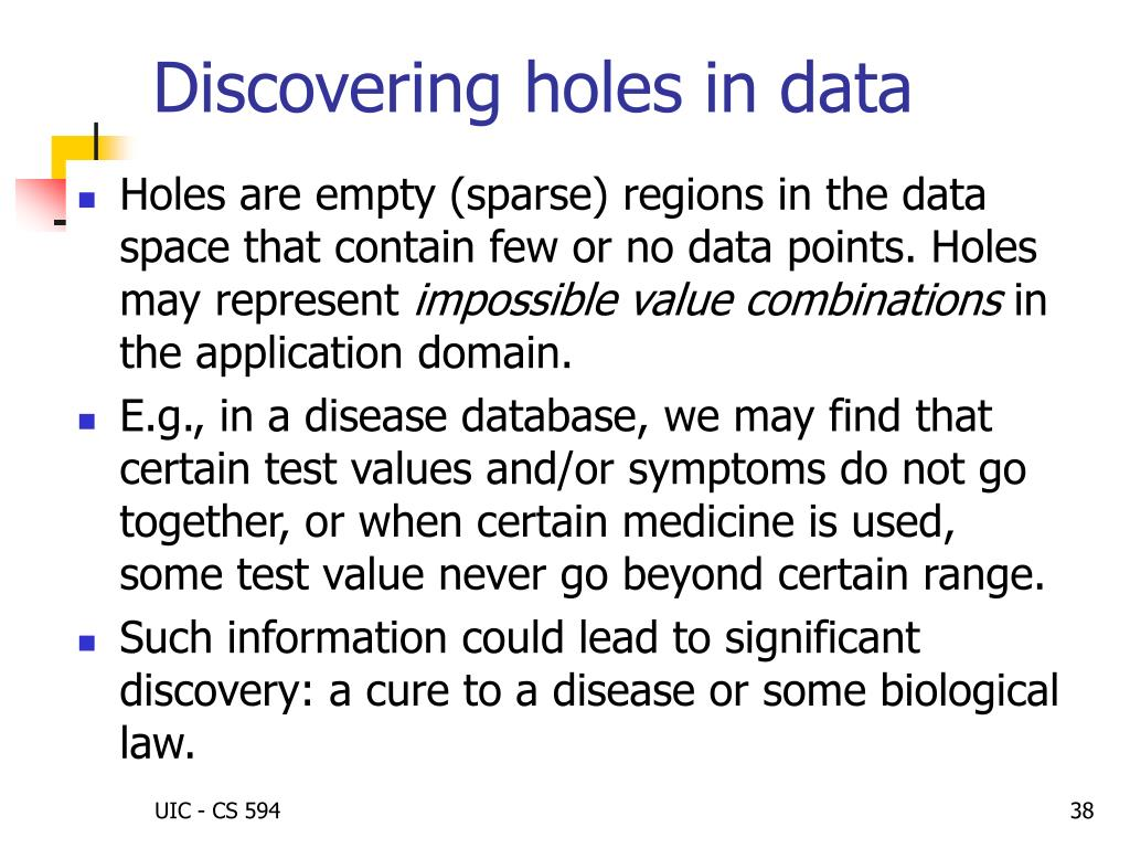 Discovering holes in data