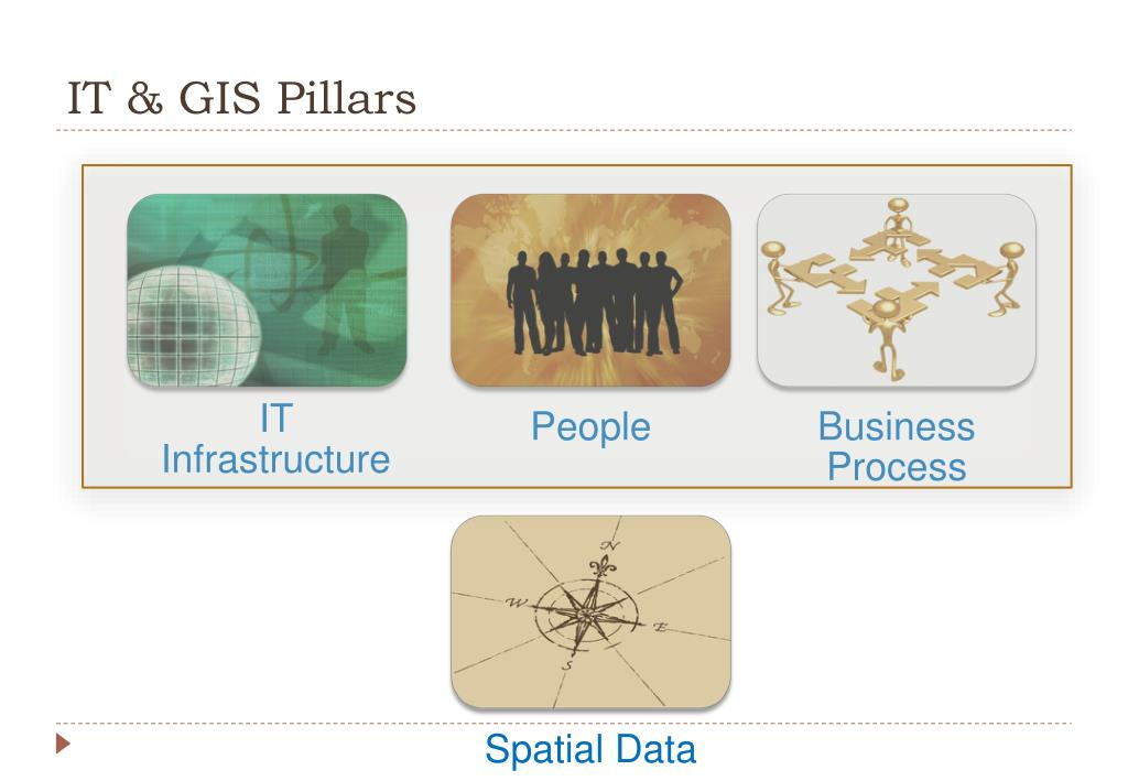 IT & GIS Pillars