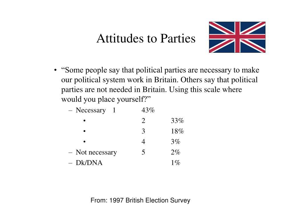 Attitudes to Parties