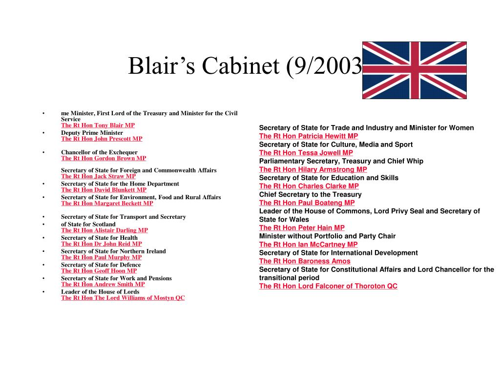 Blair's Cabinet (9/2003)