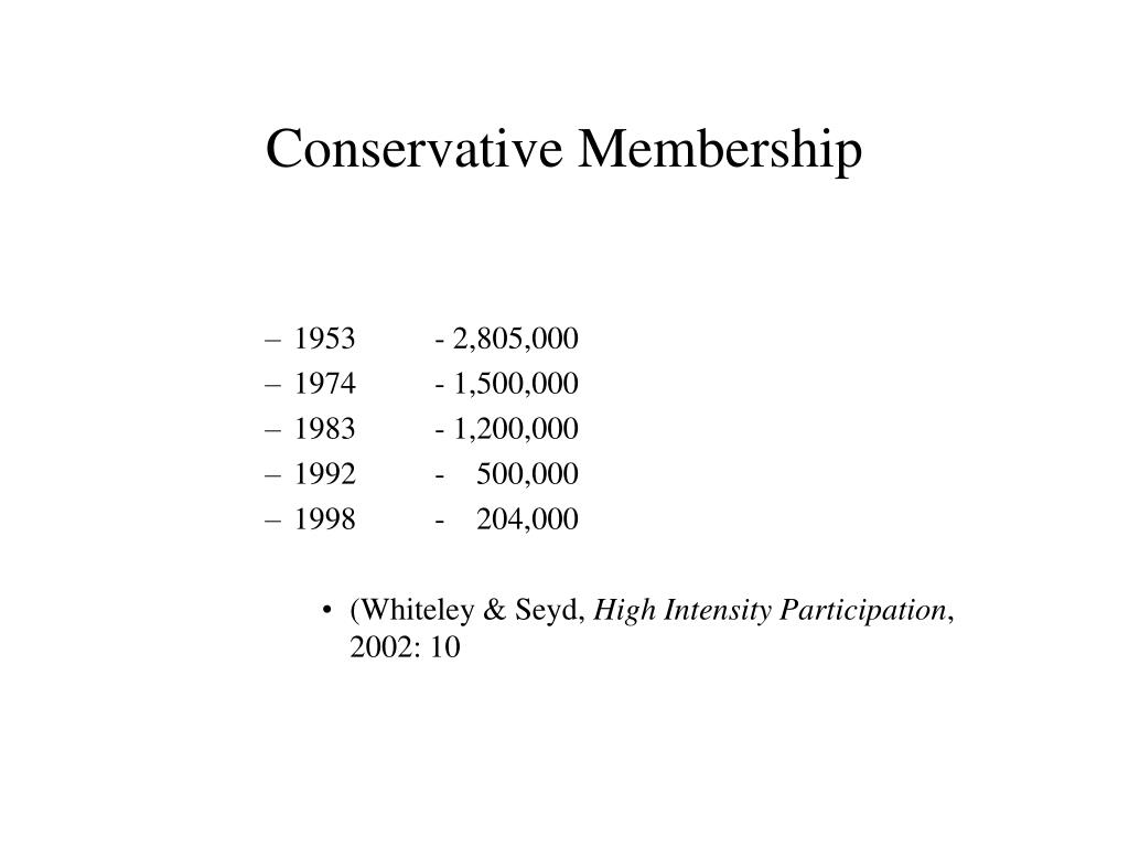 Conservative Membership