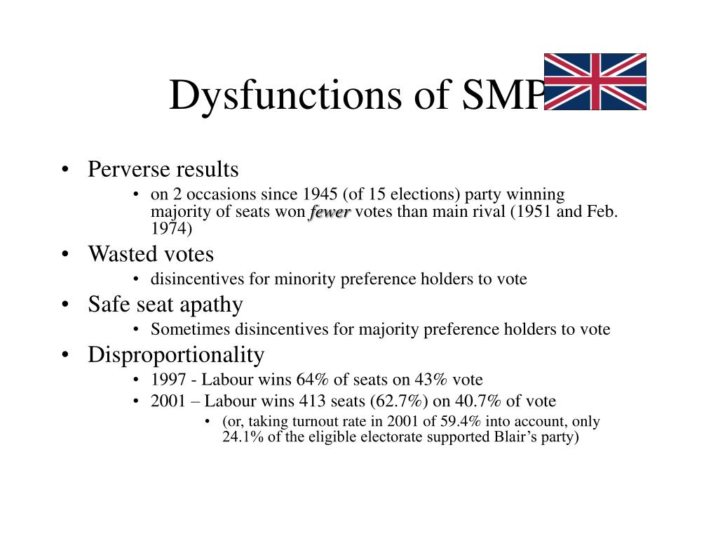 Dysfunctions of SMP
