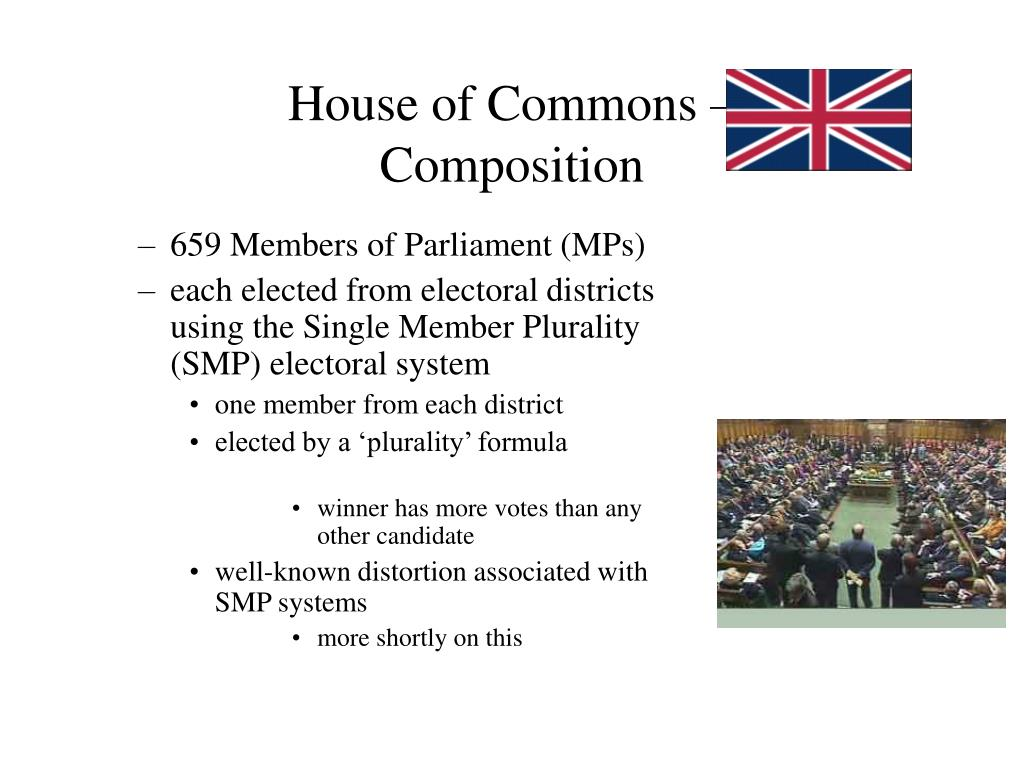 House of Commons –