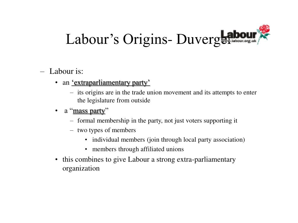 Labour's Origins- Duverger