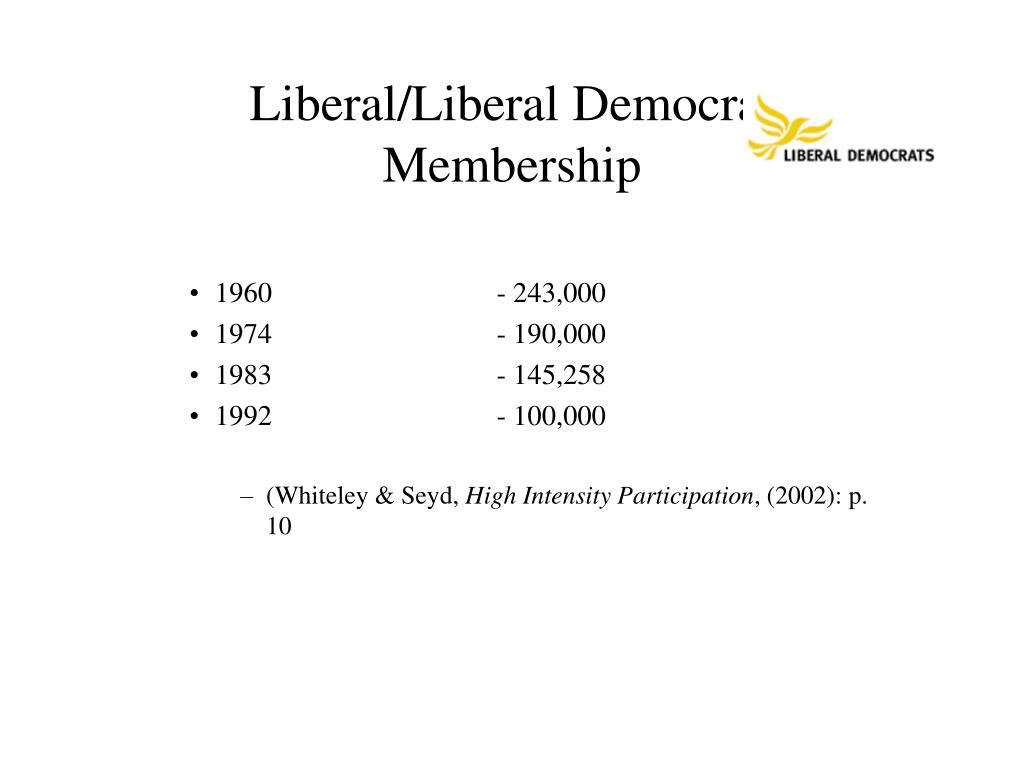 Liberal/Liberal Democrat