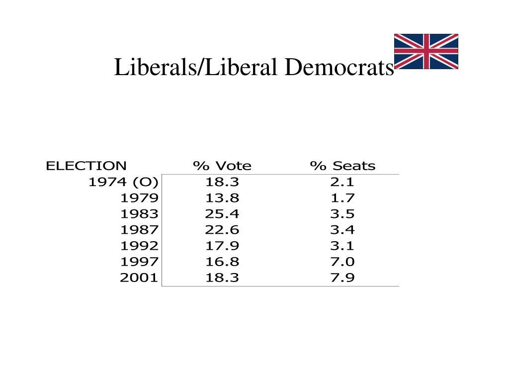 Liberals/Liberal Democrats
