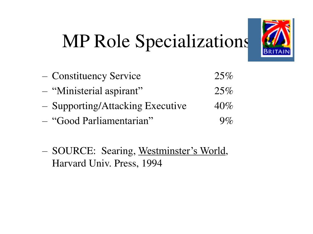 MP Role Specializations