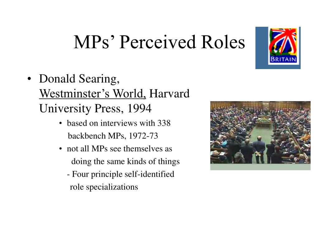 MPs' Perceived Roles