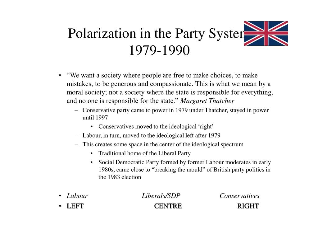 Polarization in the Party System