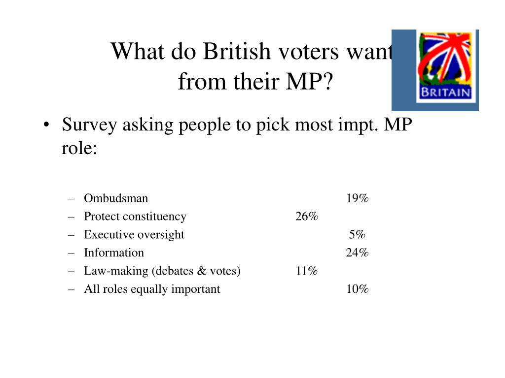 What do British voters want