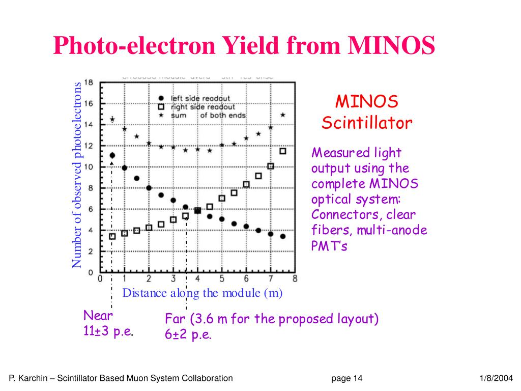 Photo-electron Yield from MINOS