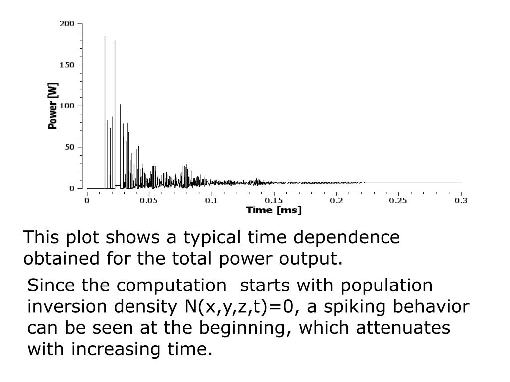 This plot shows a typical time dependence obtained for the total power output.