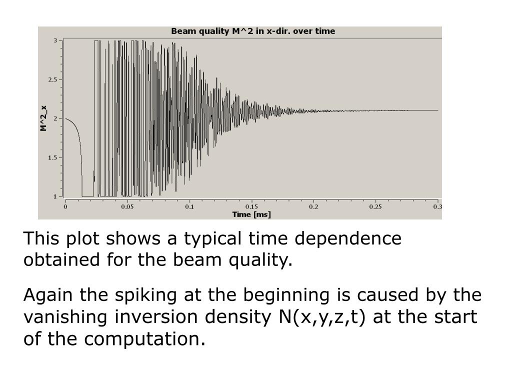This plot shows a typical time dependence obtained for the beam quality.