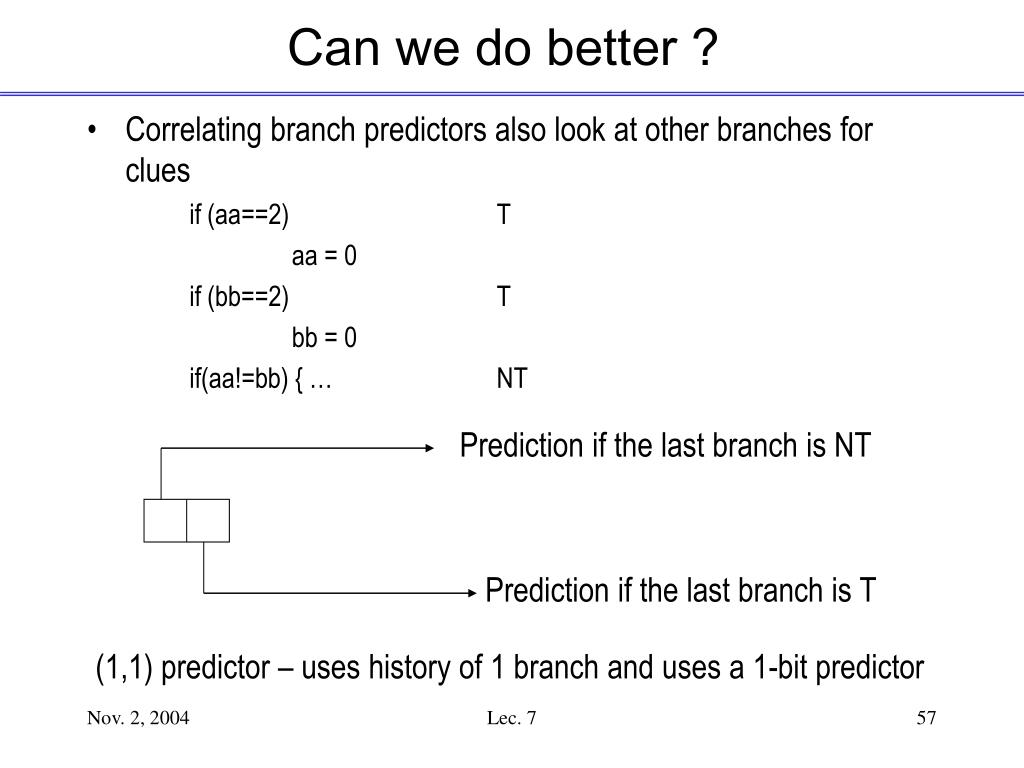Prediction if the last branch is NT