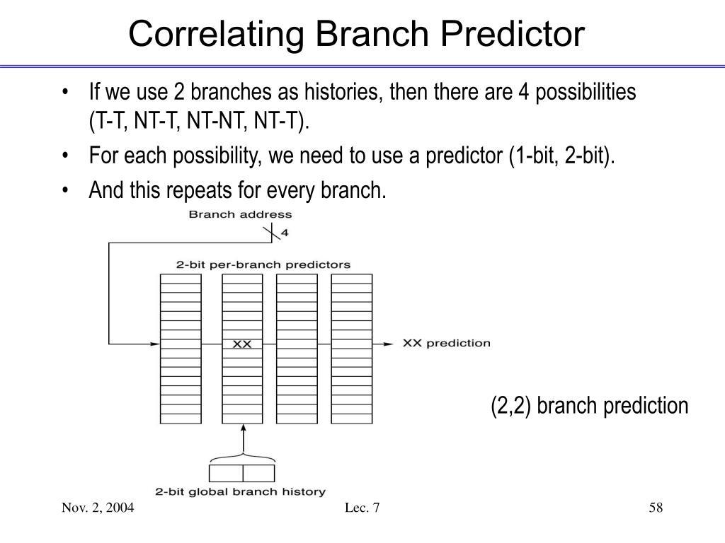 Correlating Branch Predictor