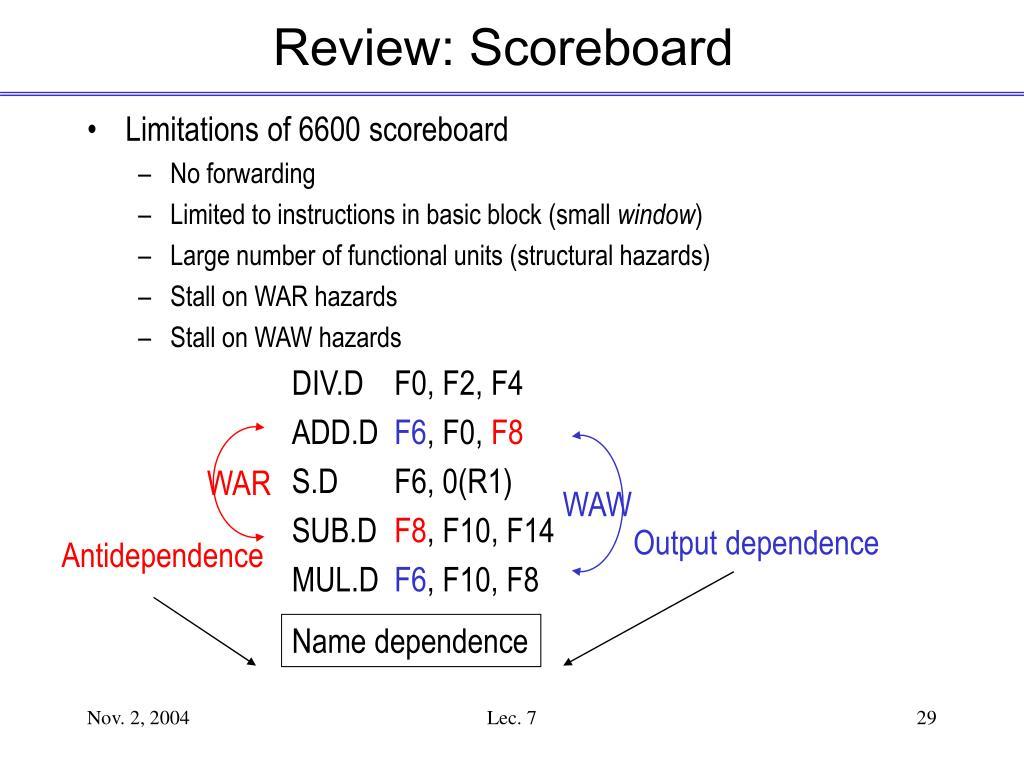 Review: Scoreboard