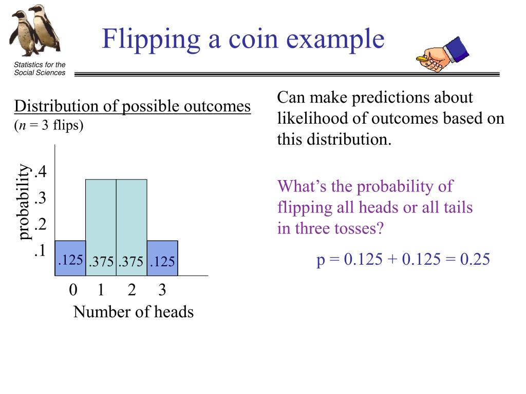 Flipping a coin example