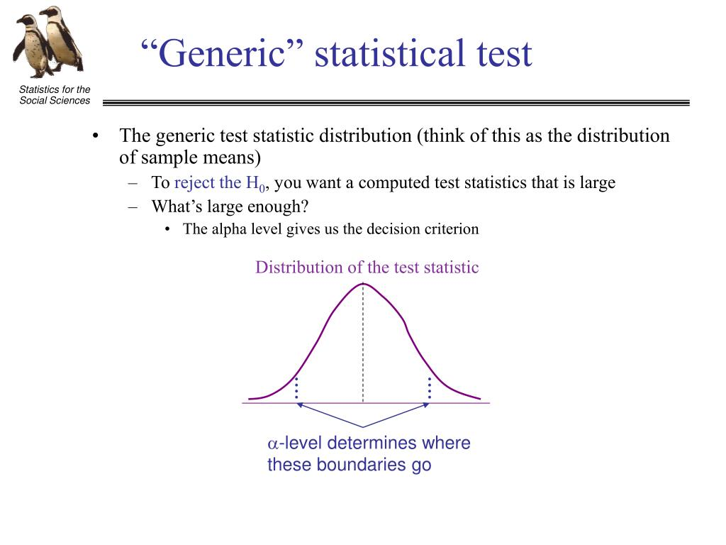 Distribution of the test statistic