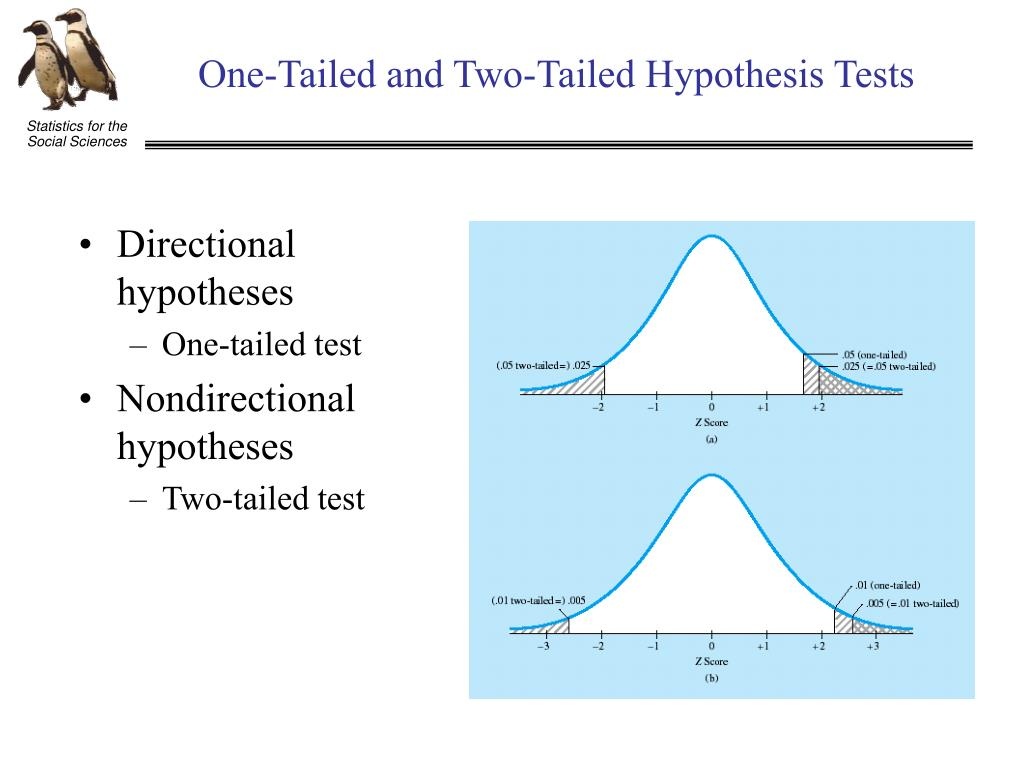 One-Tailed and Two-Tailed Hypothesis Tests