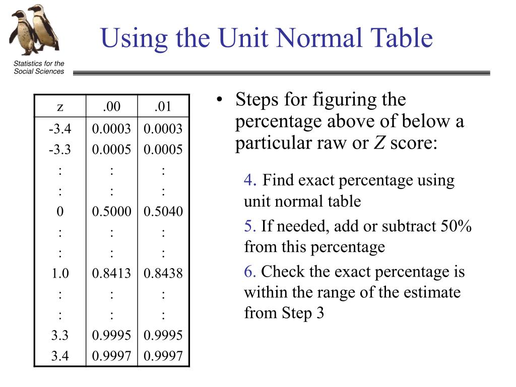 Using the Unit Normal Table