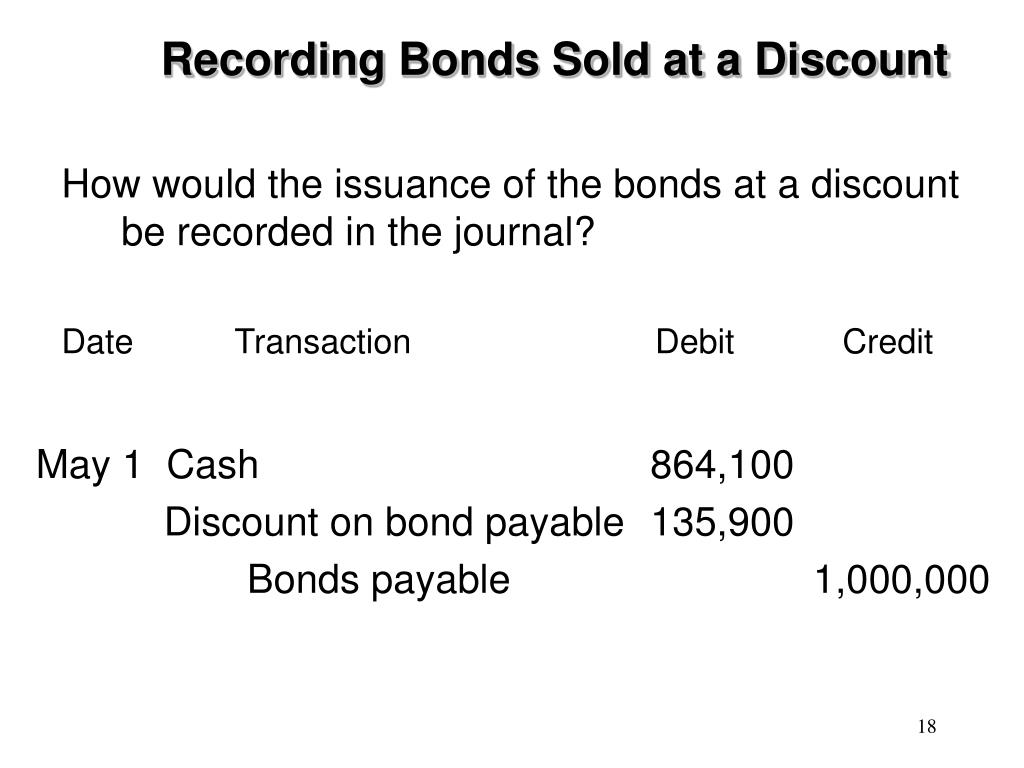 Recording Bonds Sold at a Discount