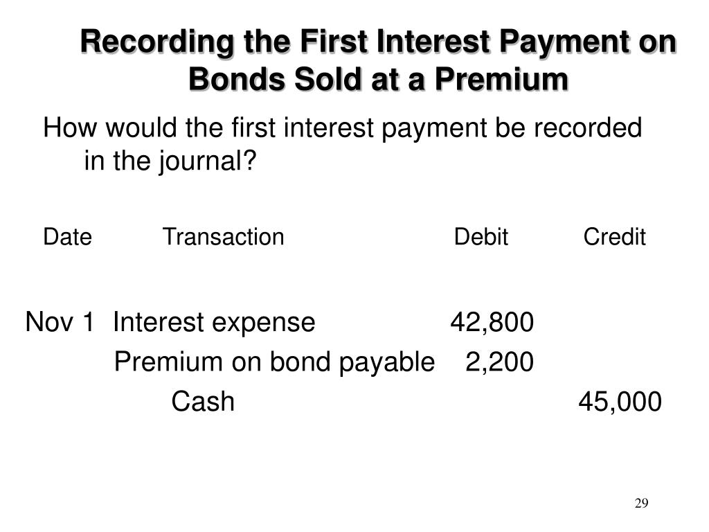 Recording the First Interest Payment on Bonds Sold at a Premium