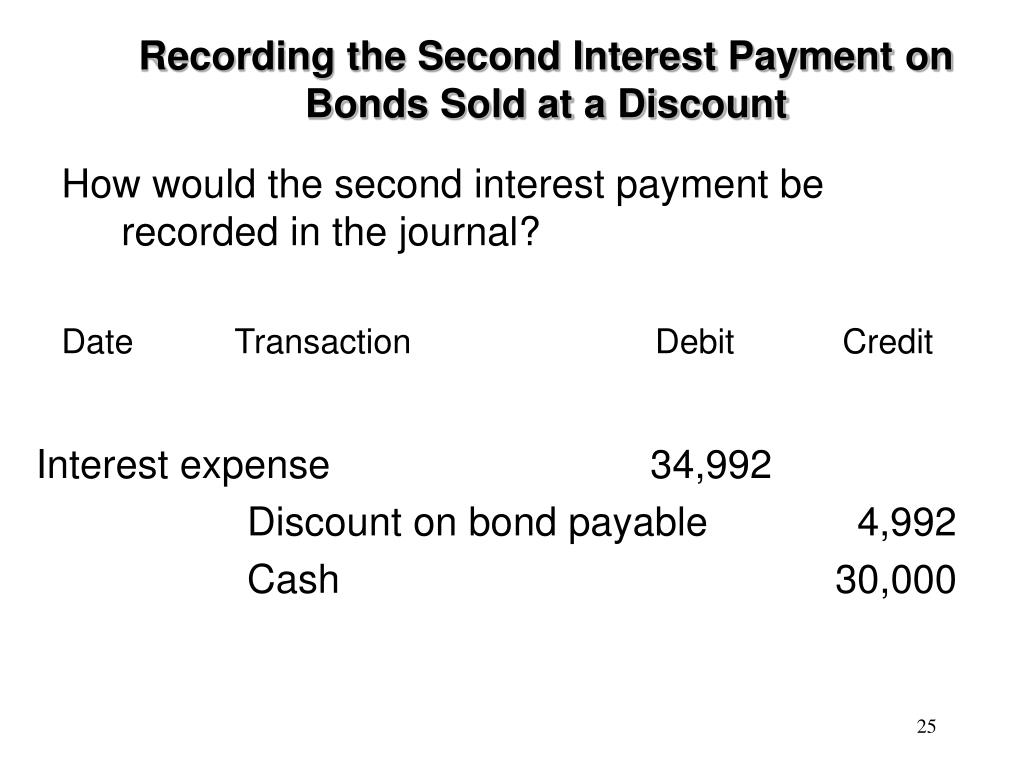 Recording the Second Interest Payment on Bonds Sold at a Discount