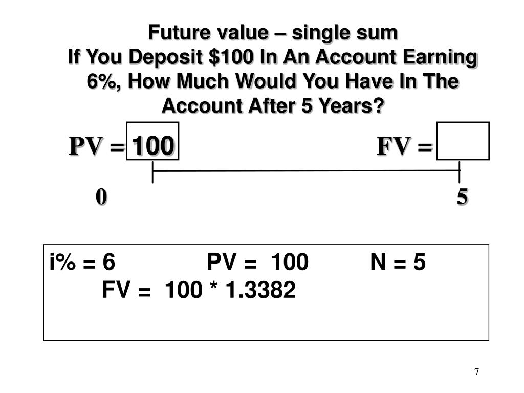 Future value – single sum