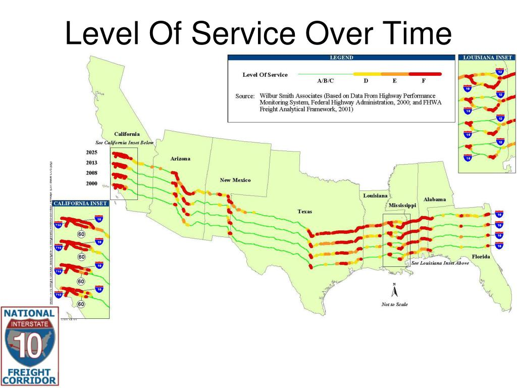 Level Of Service Over Time