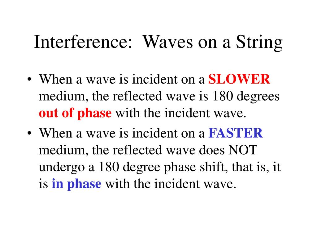 Interference:  Waves on a String