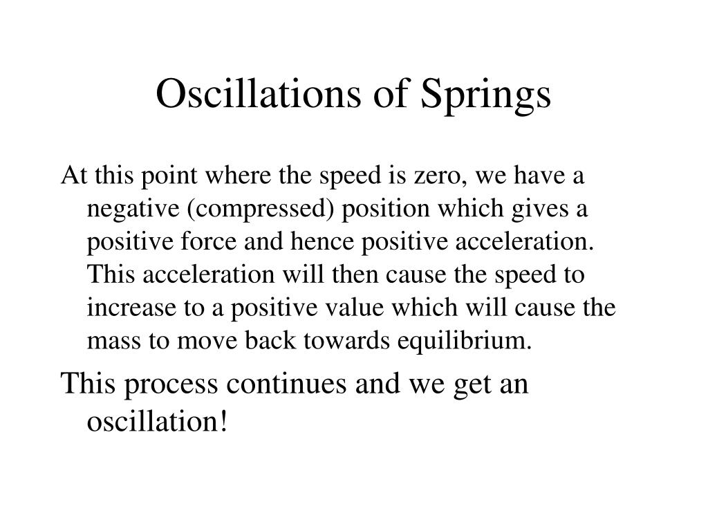 Oscillations of Springs