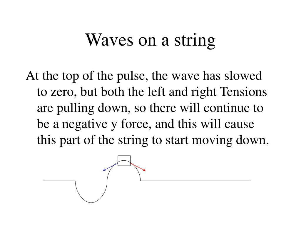 Waves on a string