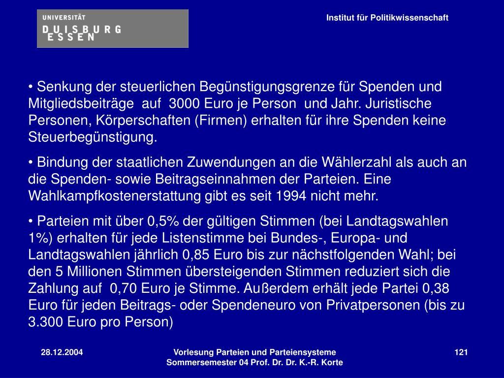 Senkung der steuerlichen Begünstigungsgrenze für Spenden und Mitgliedsbeiträge  auf  3000 Euro je Person  und Jahr. Juristische Personen, Körperschaften (Firmen) erhalten für ihre Spenden keine Steuerbegünstigung.