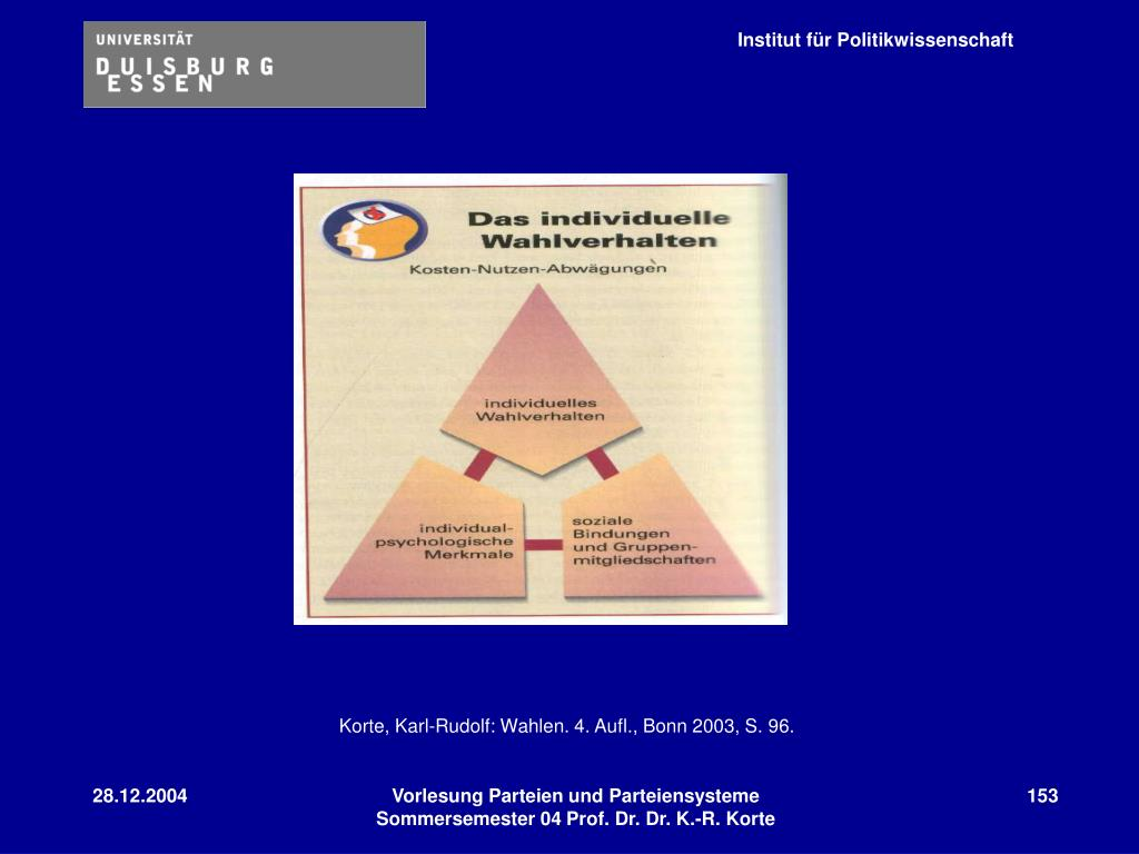 Korte, Karl-Rudolf: Wahlen. 4. Aufl., Bonn 2003, S. 96.
