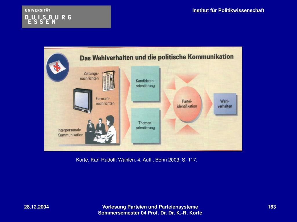 Korte, Karl-Rudolf: Wahlen. 4. Aufl., Bonn 2003, S. 117.