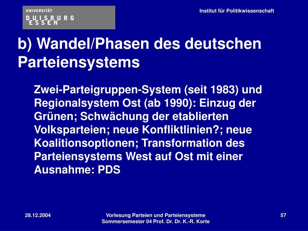 b) Wandel/Phasen des deutschen Parteiensystems