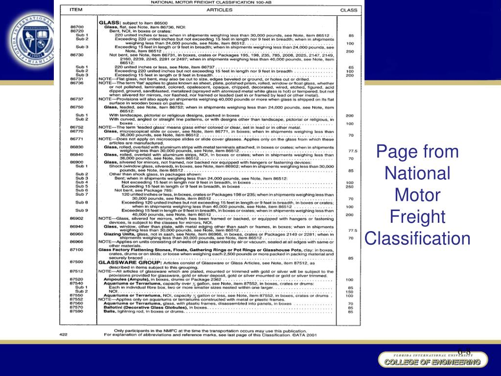 Can you find National Motor Freight classification codes online?