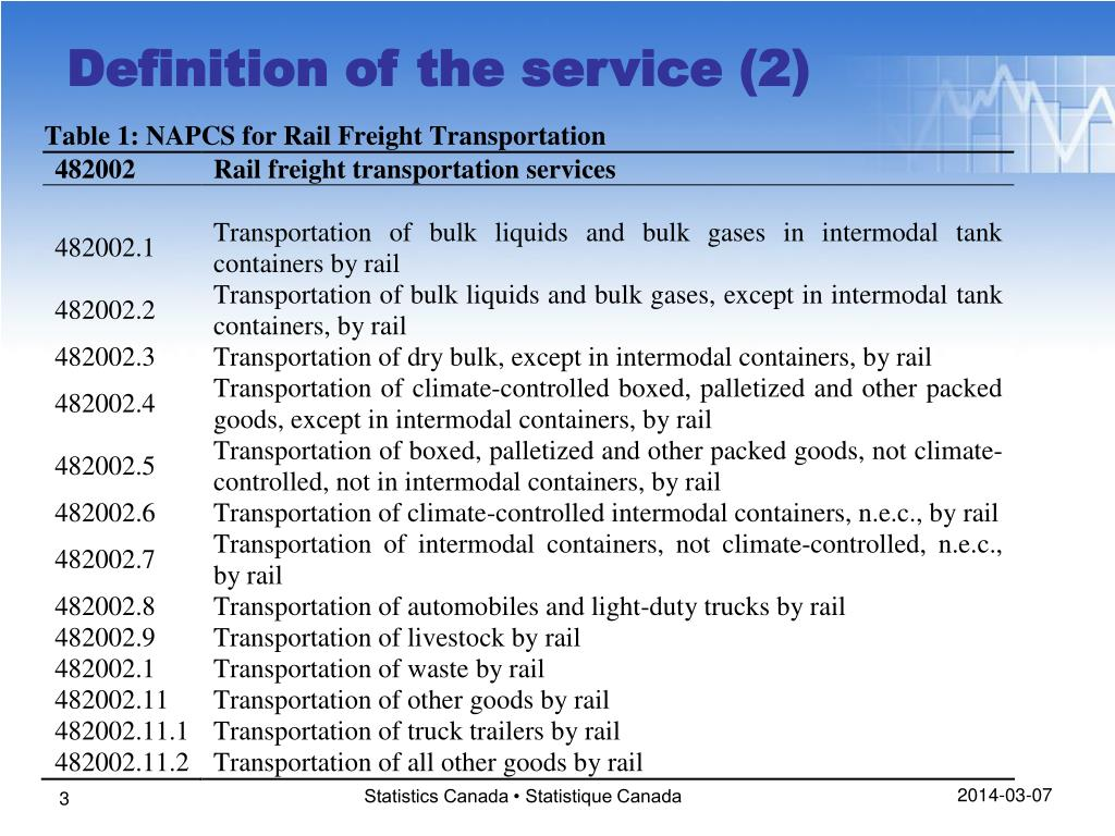 Definition of the service (2)