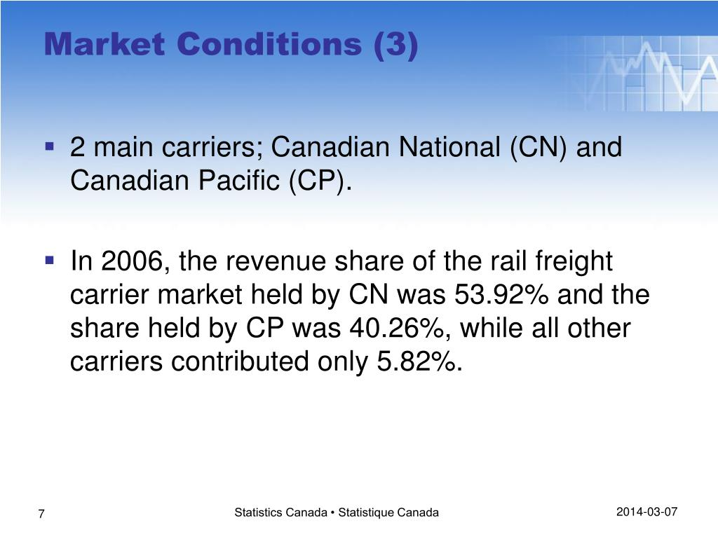 2 main carriers; Canadian National (CN) and Canadian Pacific (CP).