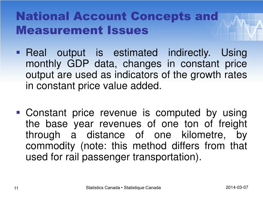 Real output is estimated indirectly. Using monthly GDP data, changes in constant price output are used as indicators of the growth rates in constant price value added.