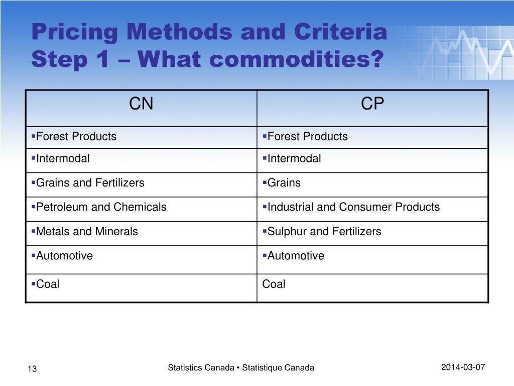 Pricing Methods and Criteria