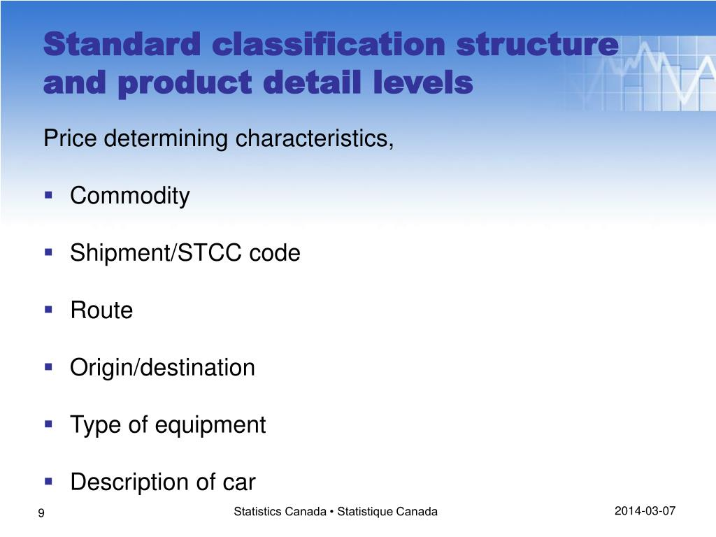 Price determining characteristics,