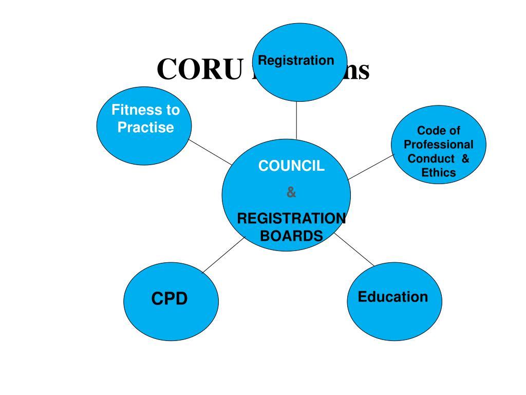 CORU functions