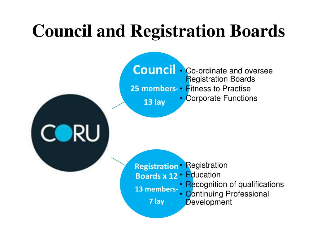Council and Registration Boards