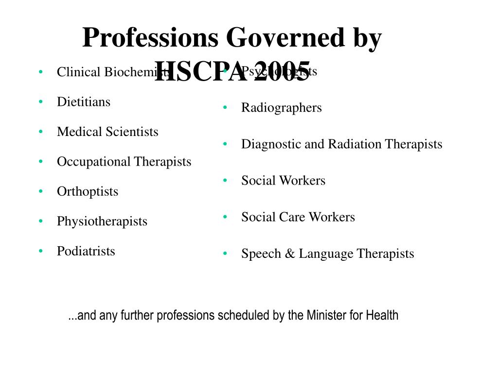 Professions Governed by HSCPA 2005