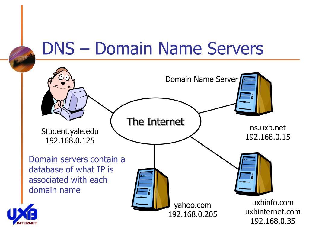 DNS – Domain Name Servers