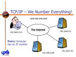 tcp ip we number everything