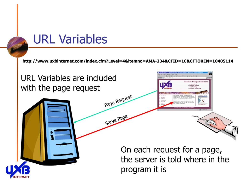 URL Variables