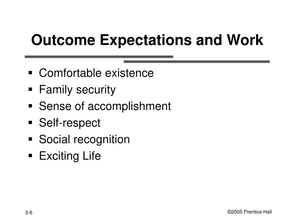 Outcome Expectations and Work