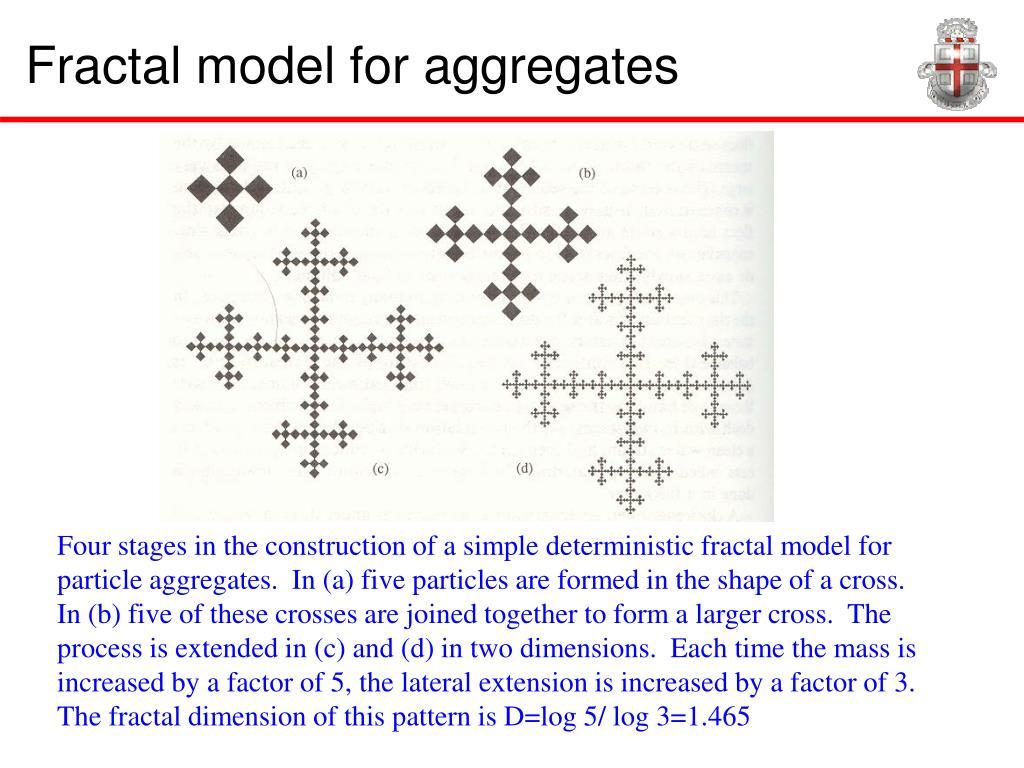 Fractal model for aggregates